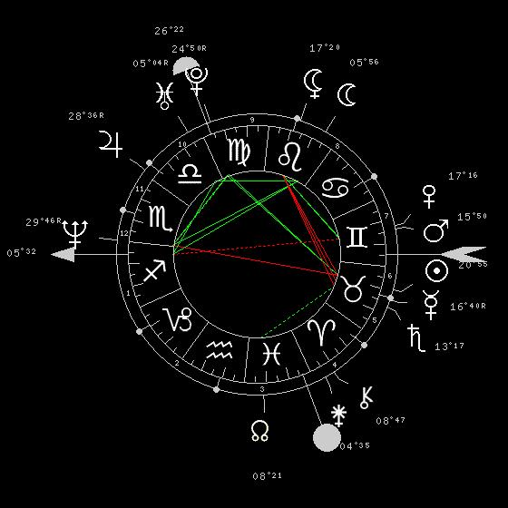 Révolution solaire MAI 2019 - 2163-410