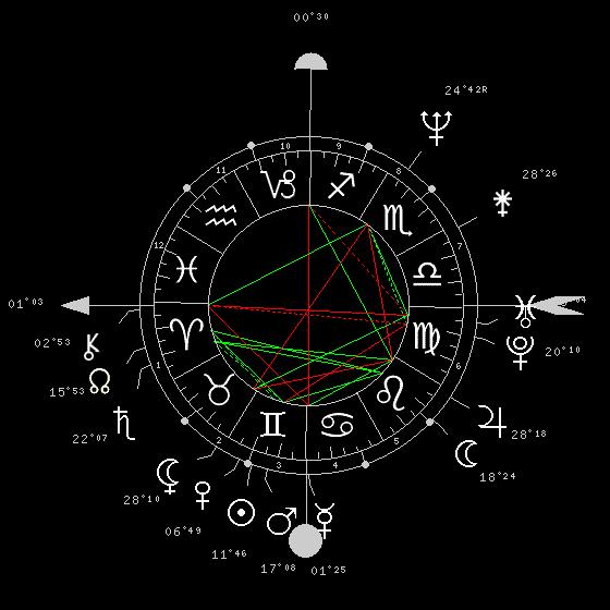 Révolution solaire MAI 2019 - 4591-810