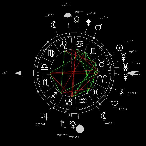 Révolution solaire MAI 2019 - 9049-810