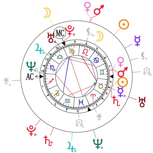 mars - 15 juillet 2021 - Mars et Venus Astrot10