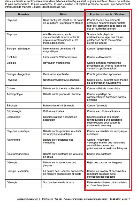 La thèse de doctorat de Jean-Michel Abrassart sur les ovnis: fadaises pseudo-sceptiques et bêtises anti-scientifiques - Page 12 Rasoir11