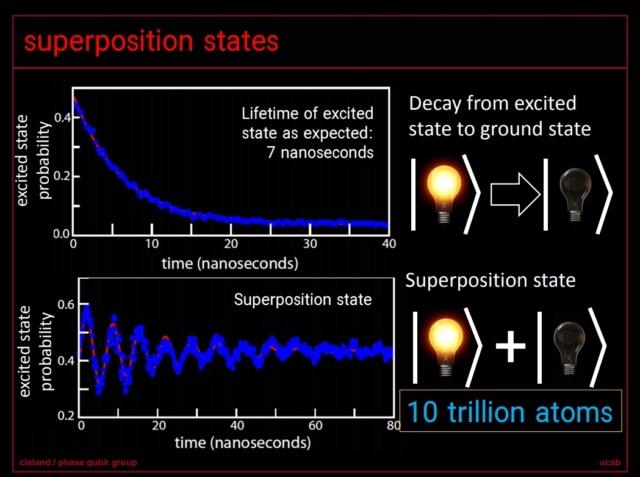 La physique quantique et les idées reçues  Screen58