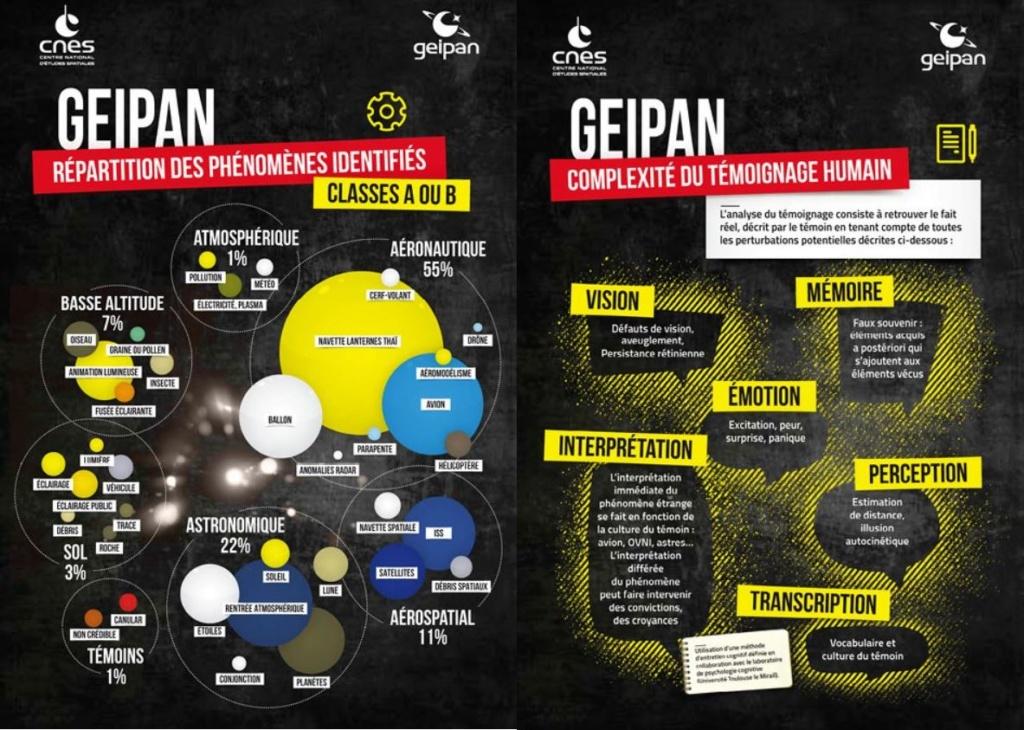 Le GEIPAN et son traitement du phénomène Ovni - Page 40 Geipan10