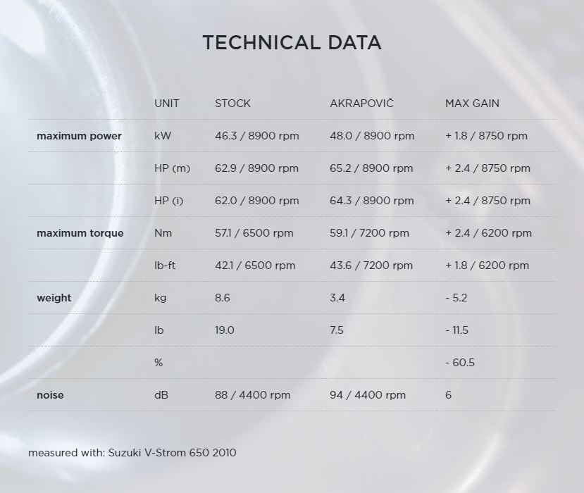 εξατμιση racetech - Σελίδα 2 Captur16