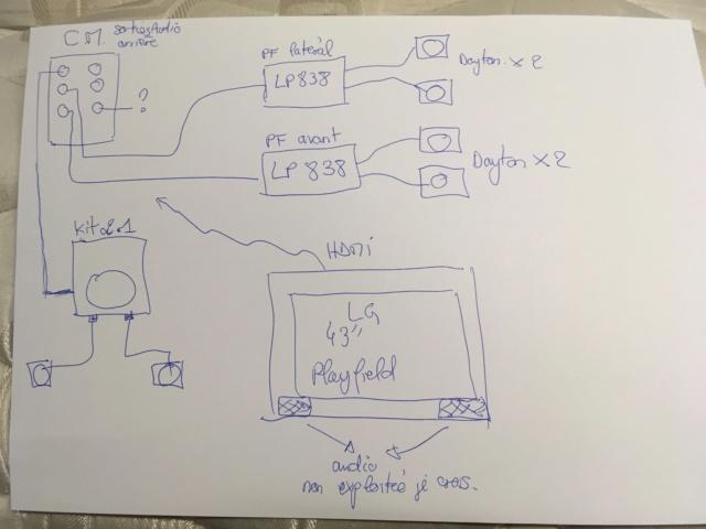 [WIP] Pincab 43 pouces 4K 95% - Page 3 Image111