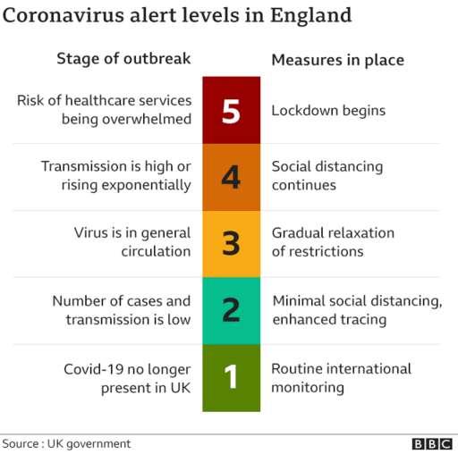 Coronavirus - 19th June 4f2de510