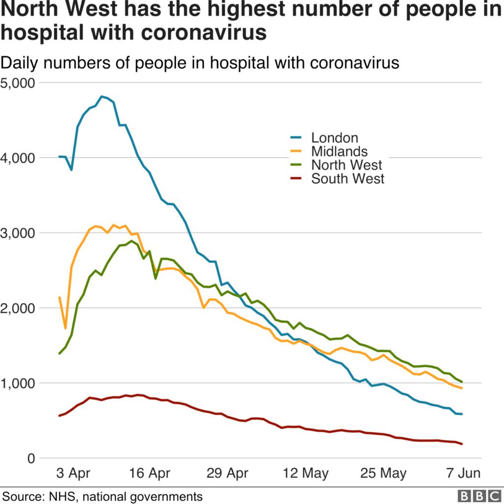 Coronavirus - 10th June _1127110
