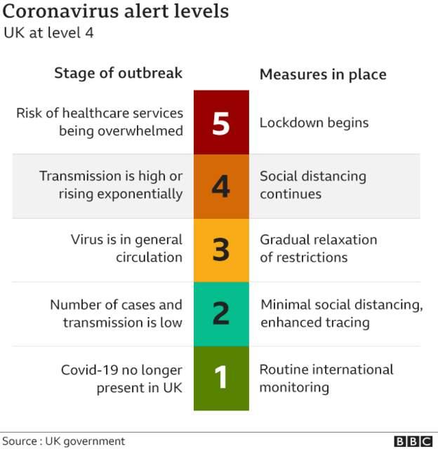 Coronavirus - 30th May B6419c10