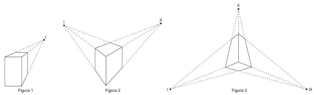 ponto de fuga de prisma Captur29