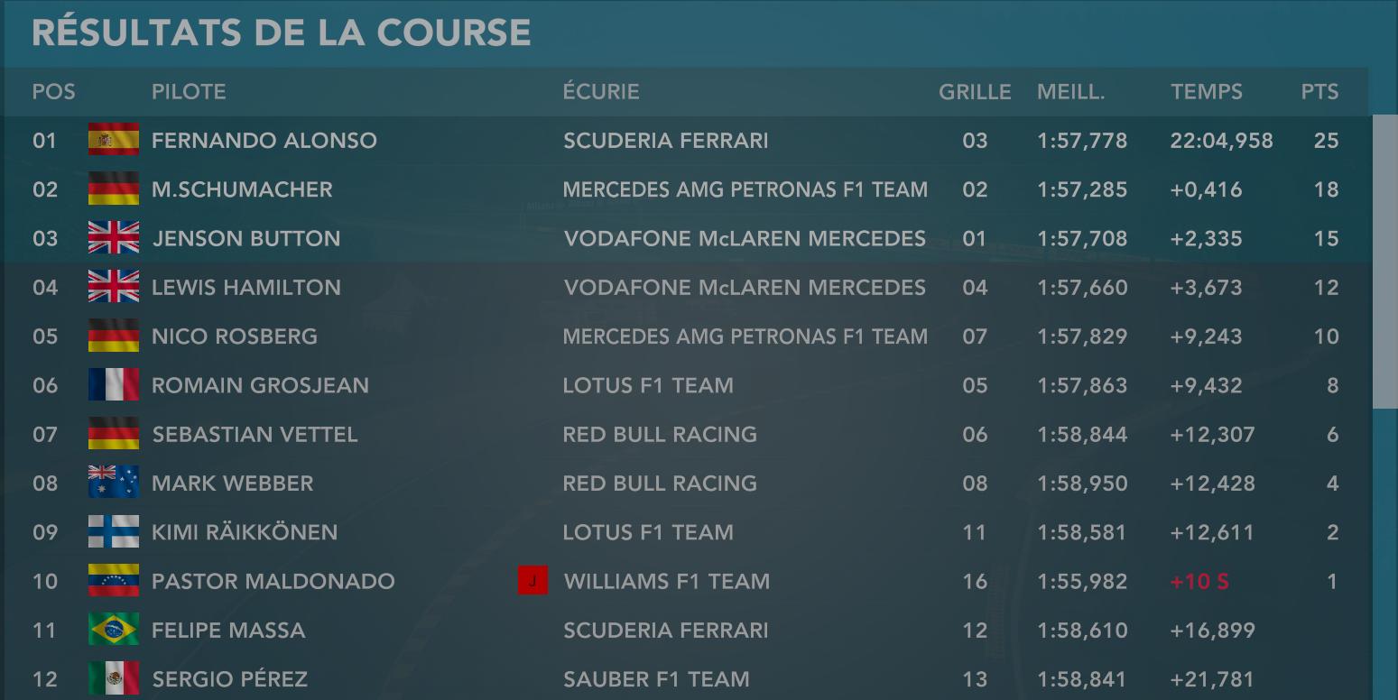 GP de Belgique F1_20151