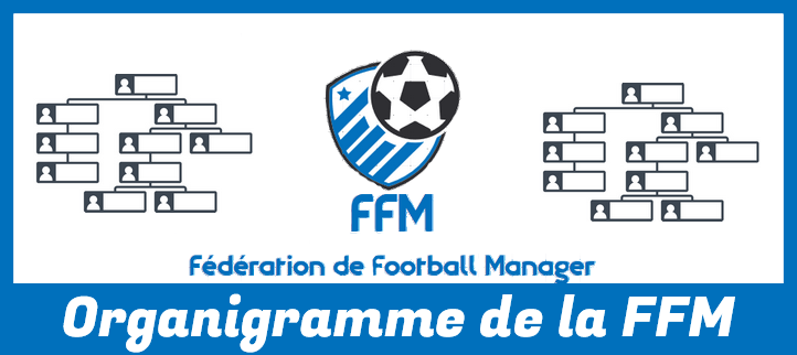 Le fonctionnement Football Manager Organi11