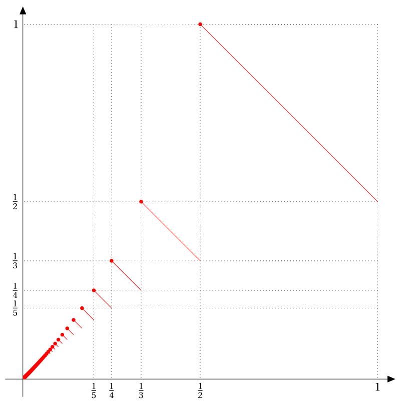[Maths] rédaction d'une réponse utilisant le TVI - Page 2 Eqzfgy10