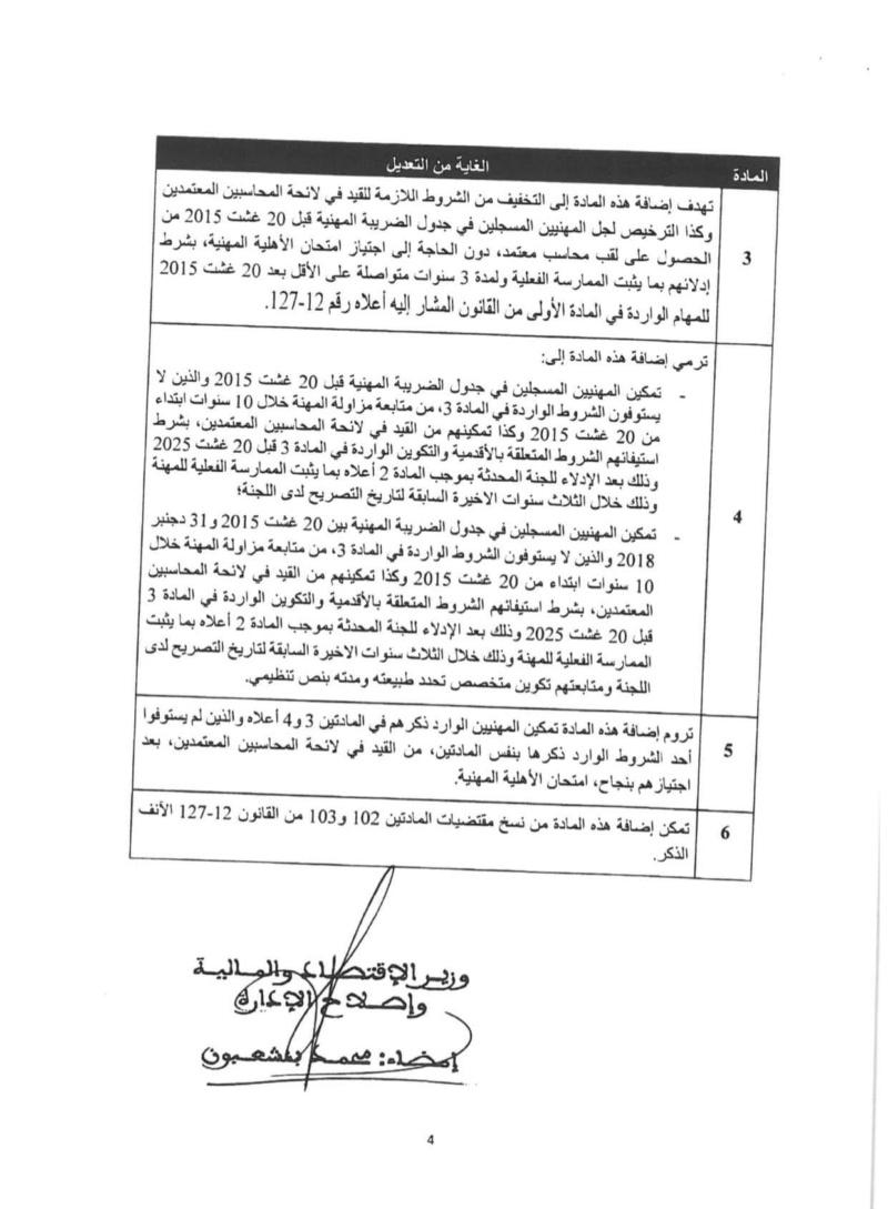التصويت بالإجماع على القانون 53.19 - المحاسبون المستقلون غير معنيين بامتحان الأهلية 410