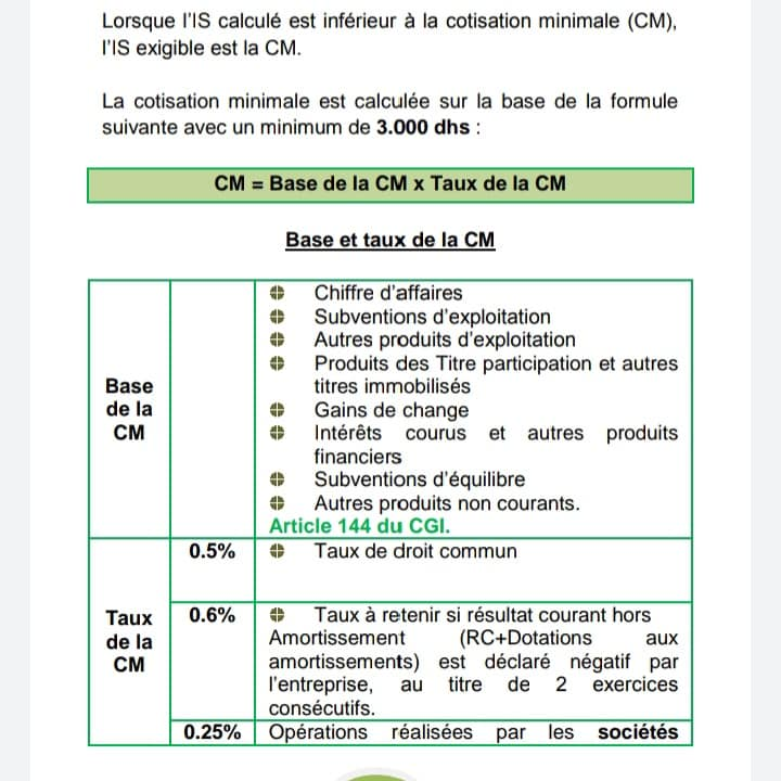 Les différentes taux de la cotisation minimale (CM) Cm_111