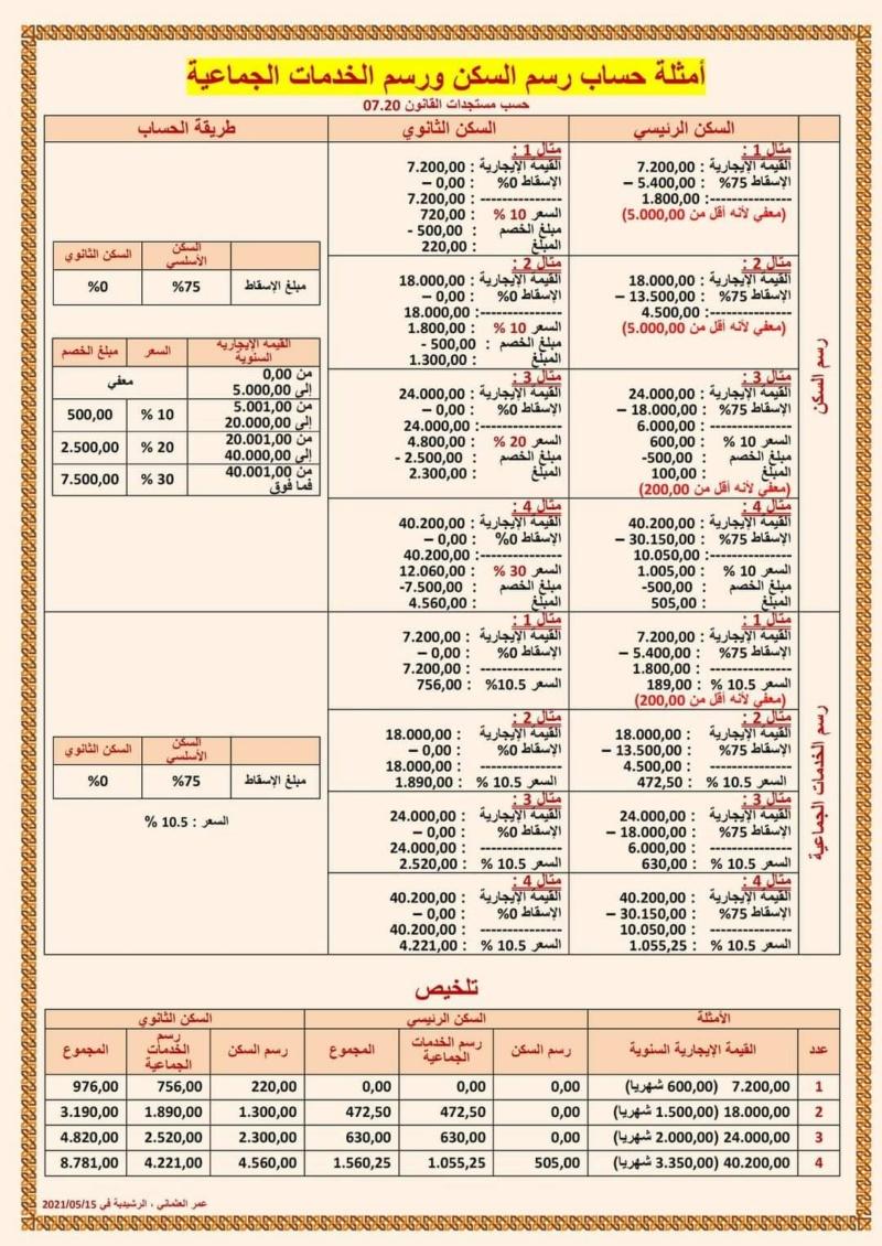 أمثلة حساب رسم السكن و رسم الخدمات الاجتماعية للاستاذ عمر العثماني Ooo_aa10