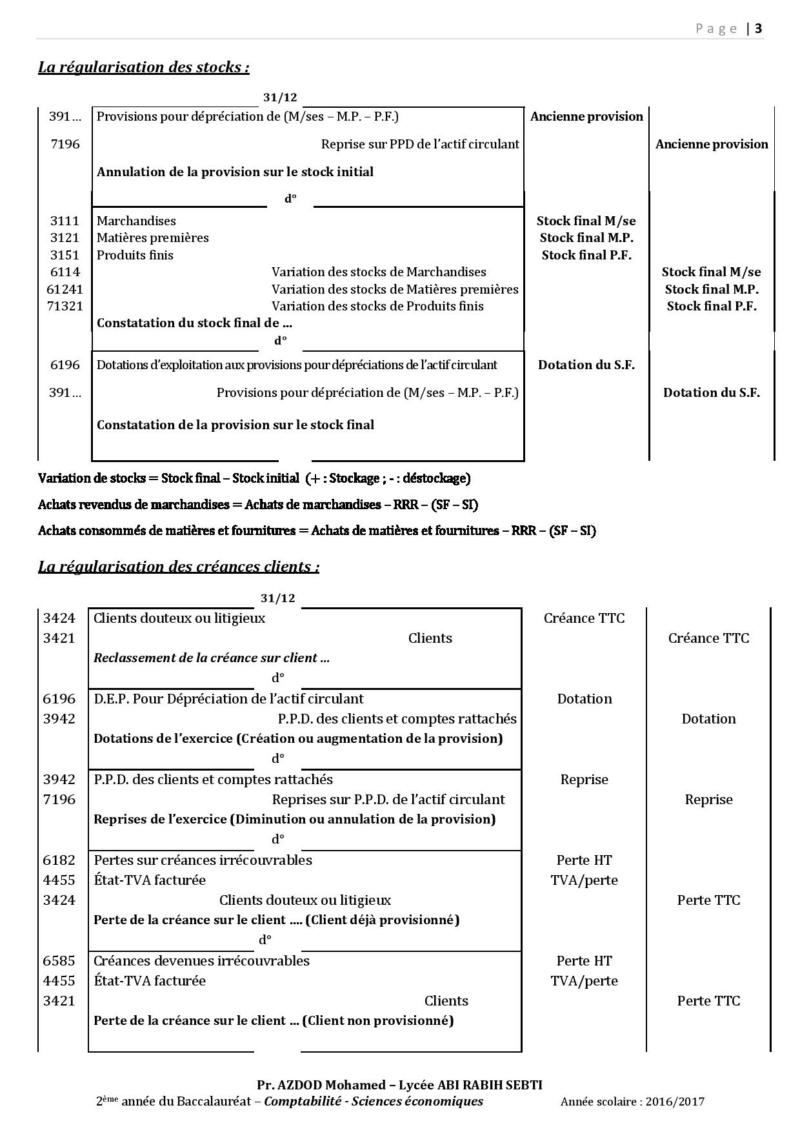 Cours : Les provisions Rzosum17