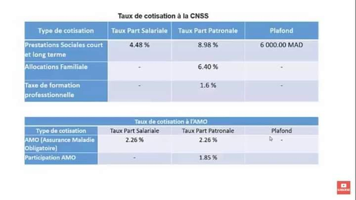 Taux de cotisation à la CNSS et AMO Taux_c10