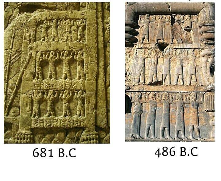 الأرقام باللغة الآشورية القديمة، سكان العراق القدماء 20200310