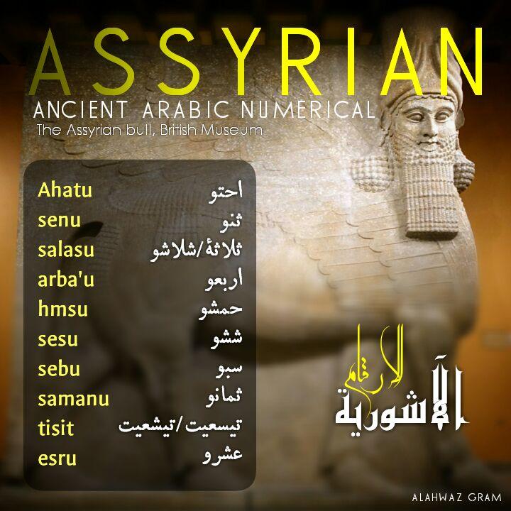 الأرقام باللغة الآشورية القديمة، سكان العراق القدماء