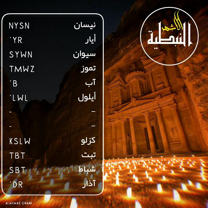 العرب القدماء : الأرقام بالنبطية Img_2051