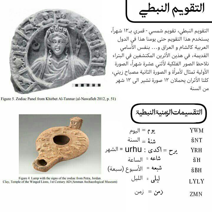 العرب القدماء : الأرقام بالنبطية Img_2052