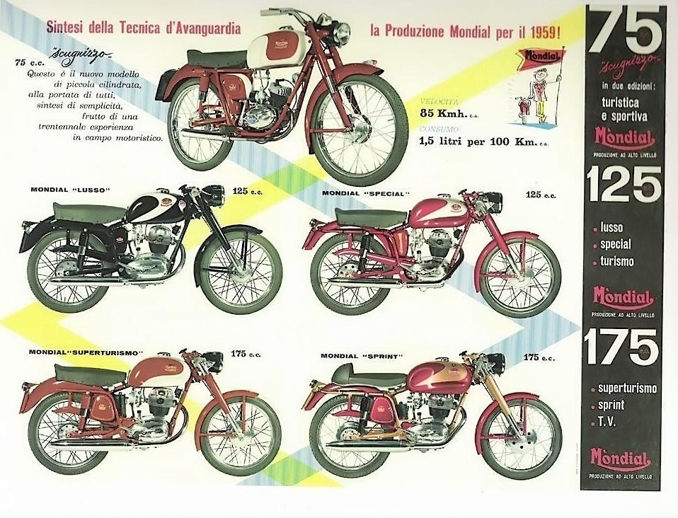 MONDIAL 125cc Spécial 1959. - Page 2 2020-156