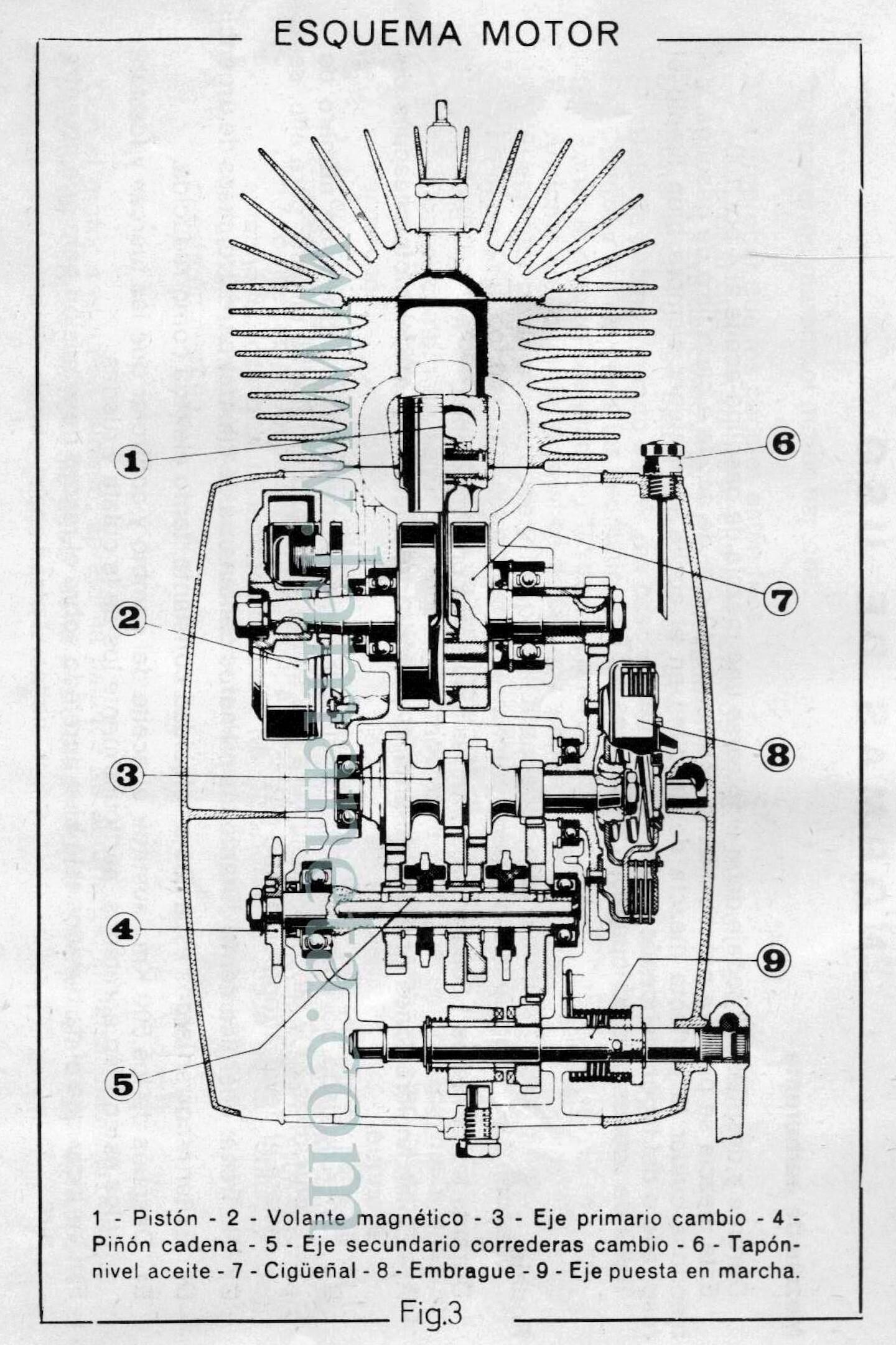 Gilera 50 4V objectif avril 2022 A000614