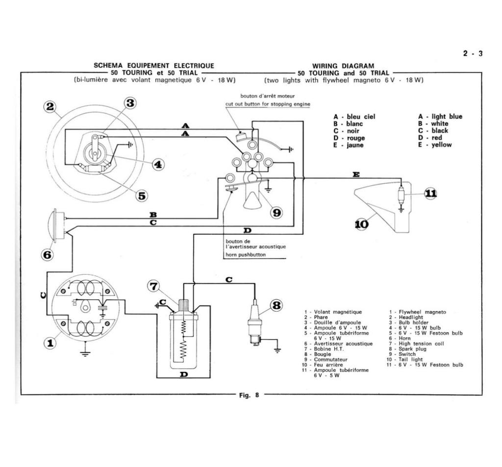 Gilera 50 4V objectif avril 2022 A000711