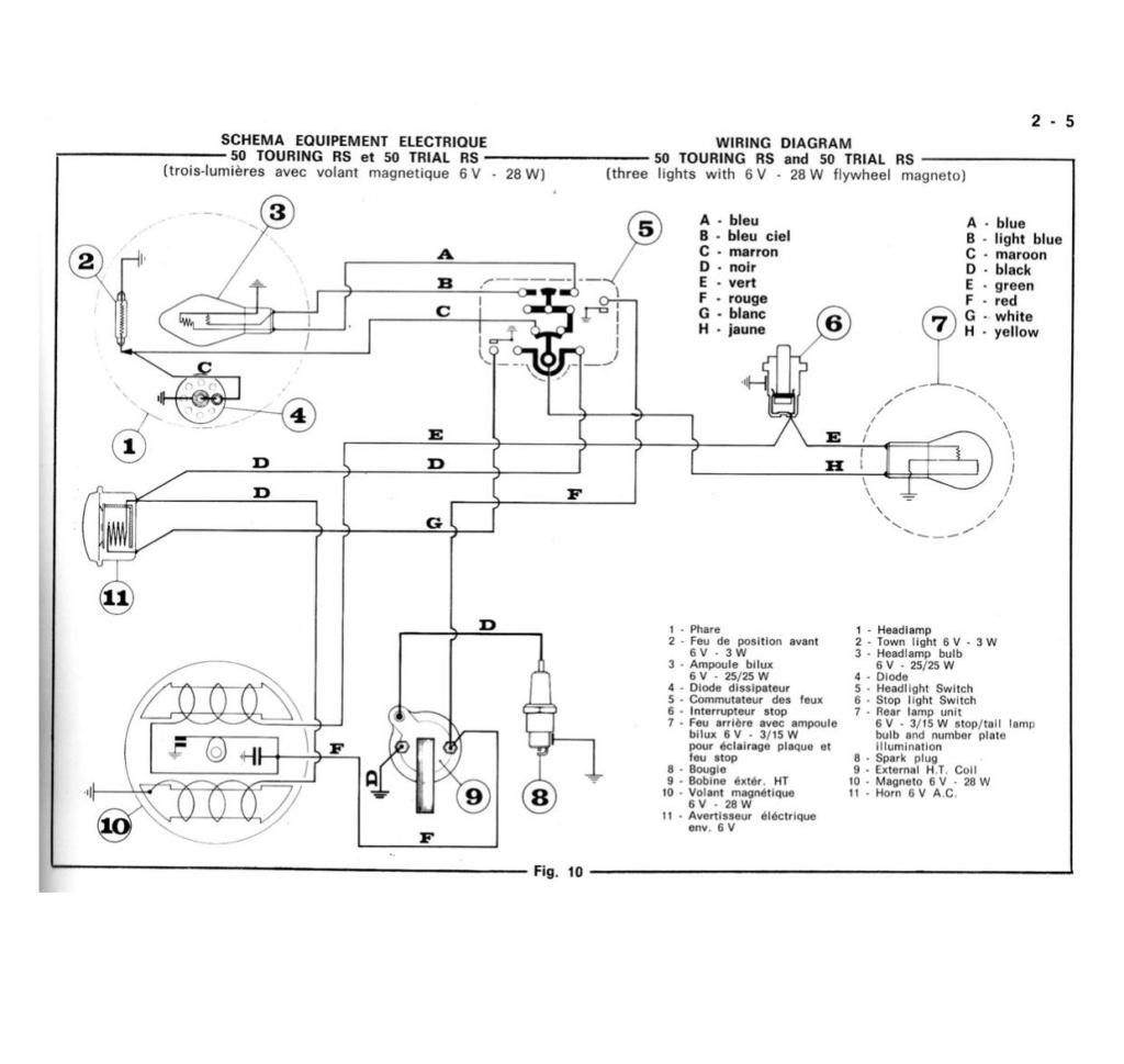 Gilera 50 4V objectif avril 2022 A000910