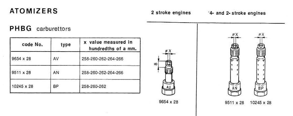 réglage de base dellorto phbg 19 pour un moteur franco morini turbostar 72 A00133