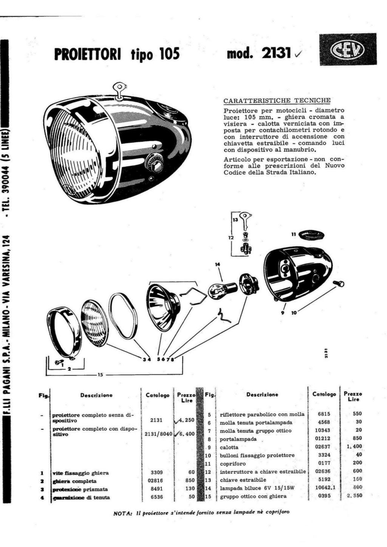 malaguti maggiolino - Page 3 A00820