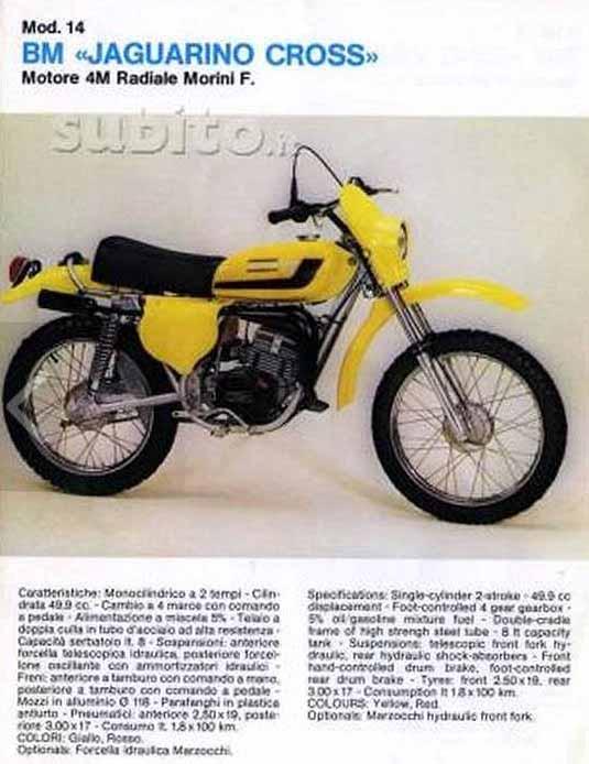 Cyclo BM ? Bm_bon10