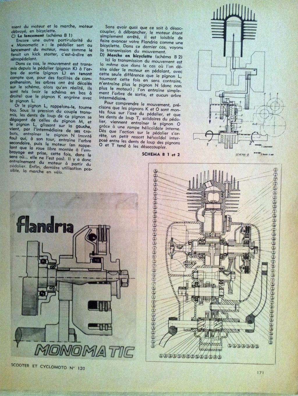 Bruit moteur flandria Fland141