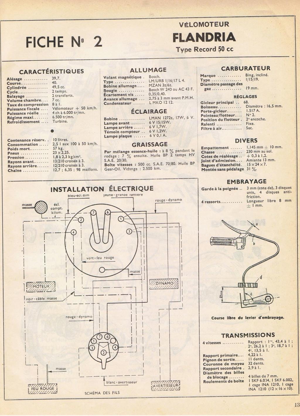 eleCtricité PALOMA FLASH. Flandr12
