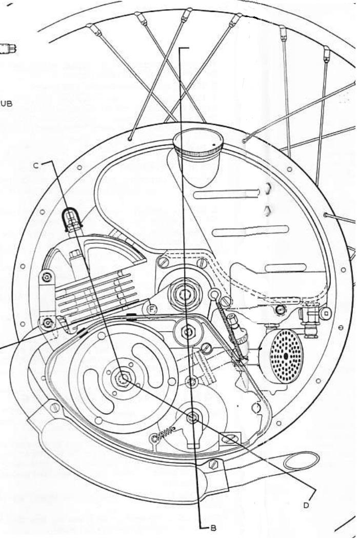 moteur dans la roue ! Moteur68