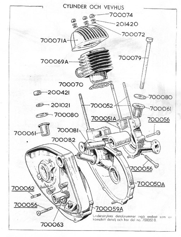 moteur dans la roue ! Moteur69