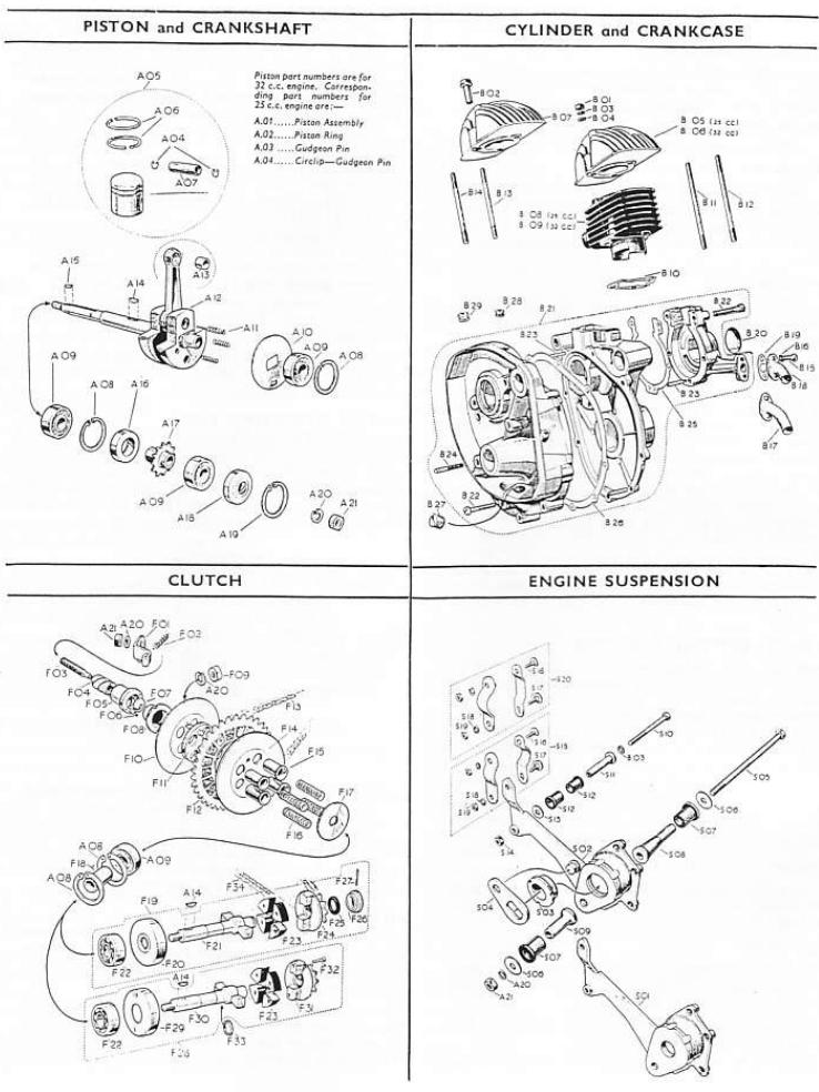 moteur dans la roue ! Moteur70
