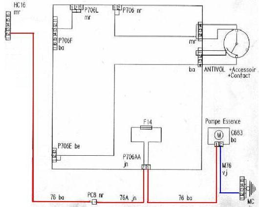 pompe à essence Czebla10
