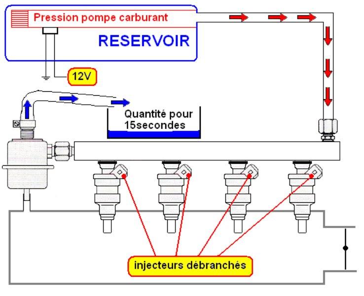 pompe à essence Schzom10