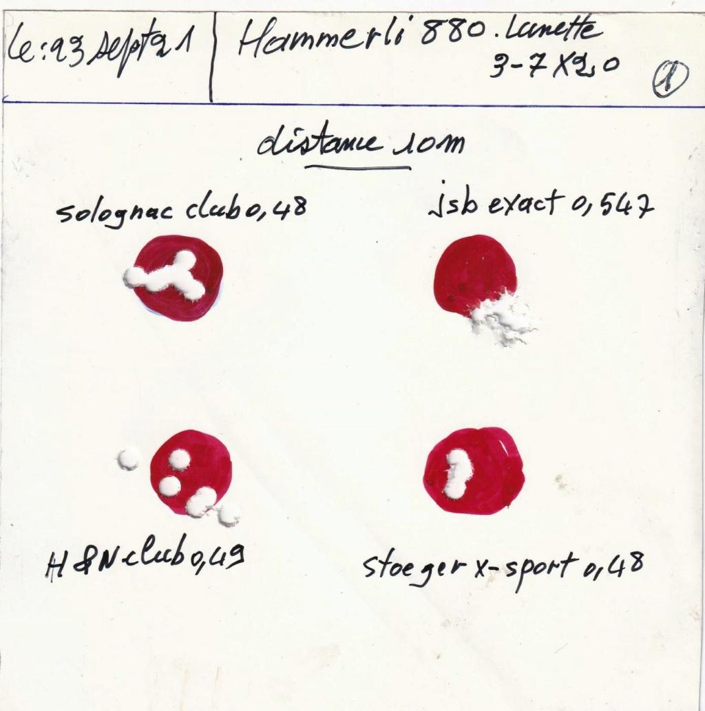 Hammerli 880 16 joules , avec lunette 4x32 2021-017
