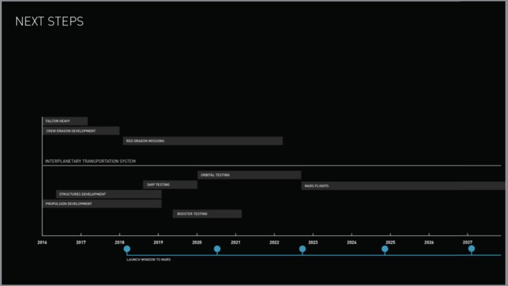 Starship Mk1 (Boca Chica) - Page 5 37089e10