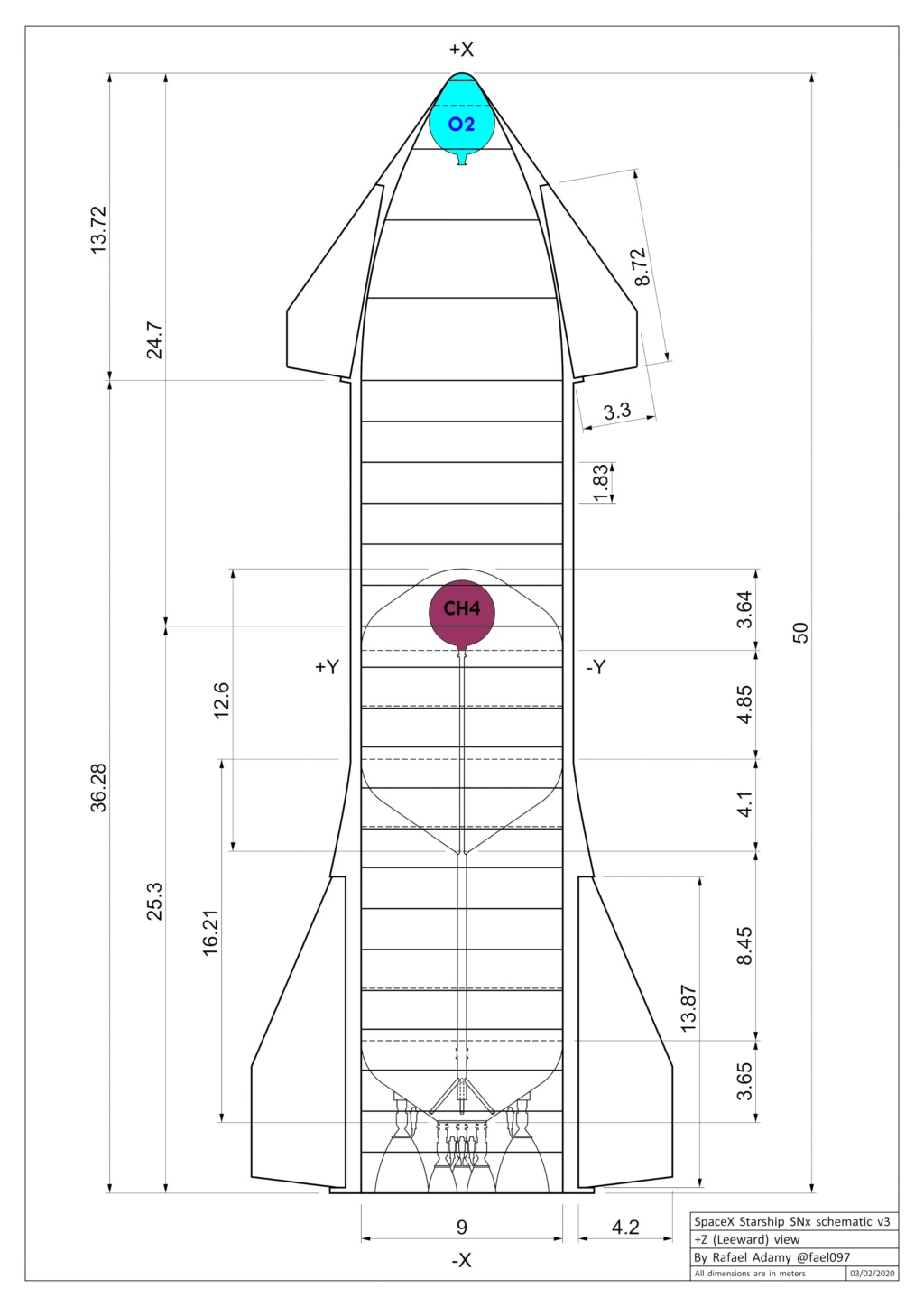 [SpaceX] Avenir, perspectives et opinions - Page 9 Esith710