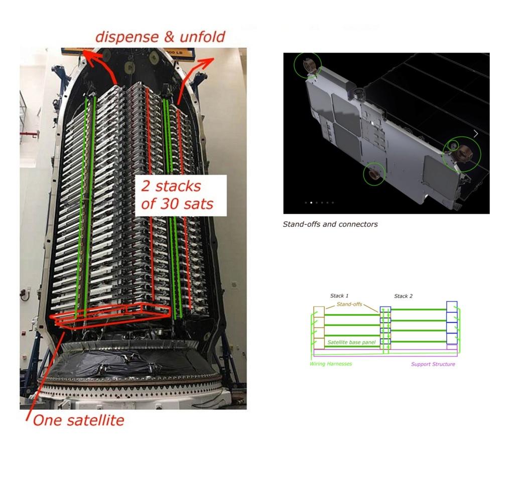Falcon 9 (Starlink v1.0 L8) - CCAFS - 13.6.2020 Kuhpce10