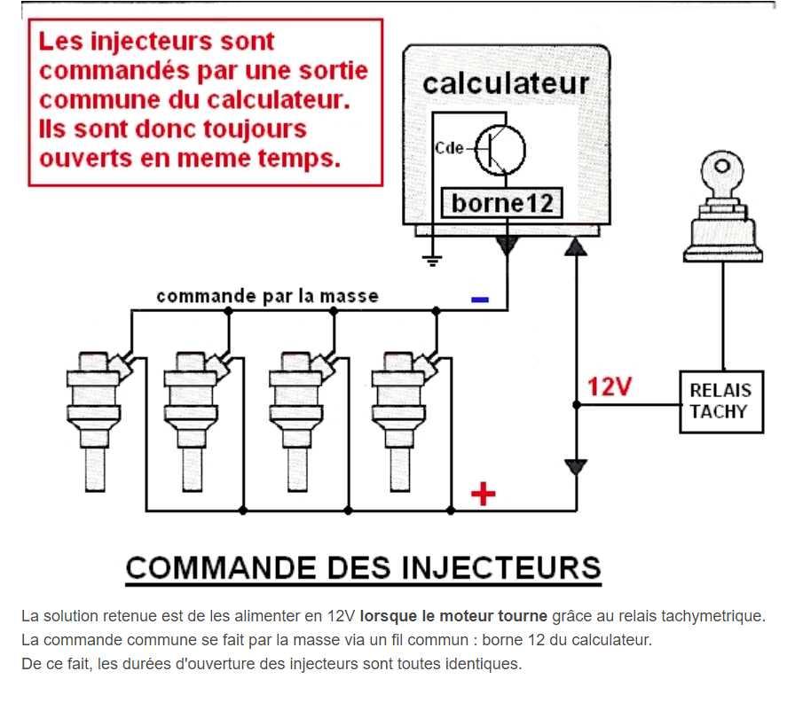 ( résolu ) défaut : ratés de combustion sur cylindre 3 et bougie 3 mouillée Inject10
