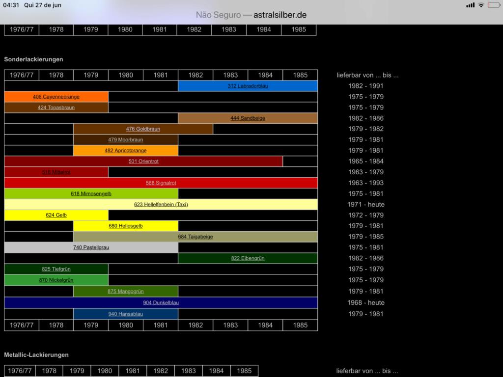 (RESTAURAÇÃO): Cores das W/C/S123, W116, W/C126, W201 e R/C107 de 1976-1985 Be5a3510