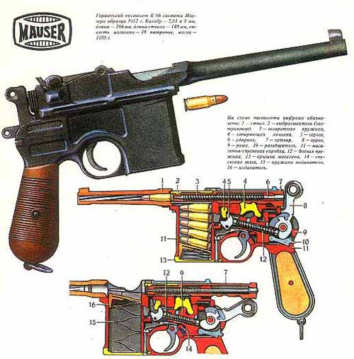 Mauser 96 C, question sur le chien  C96hal10