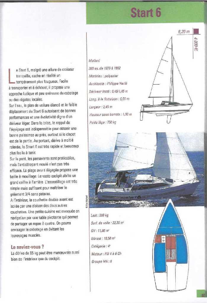Extrait du Guide des voiliers d'occasion Start_23