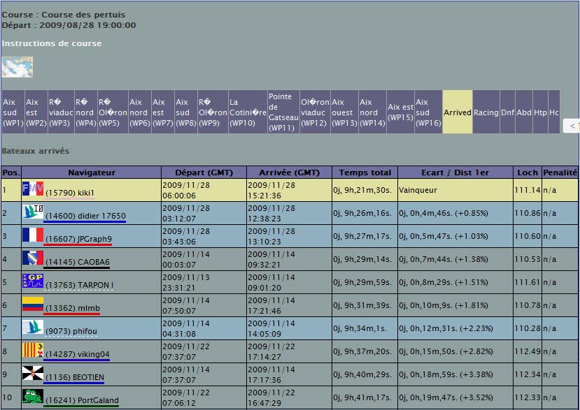 La course des pertuis (Permanent 110 mn) - Page 3 28-11-11