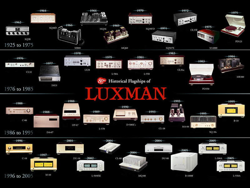 Luxman Flagship L-570X Class A Integrated Amplifier (Used) SOLD Luxman11