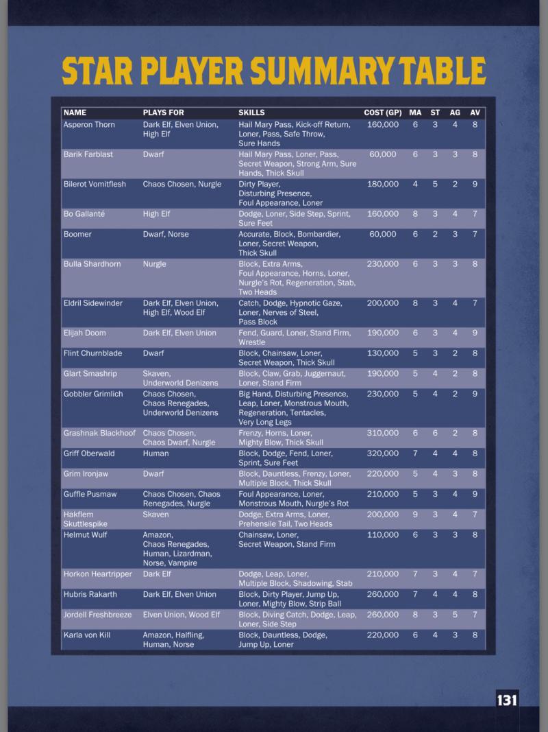 [Coupe LU] Liste des Champions à jour par race. Img_2330
